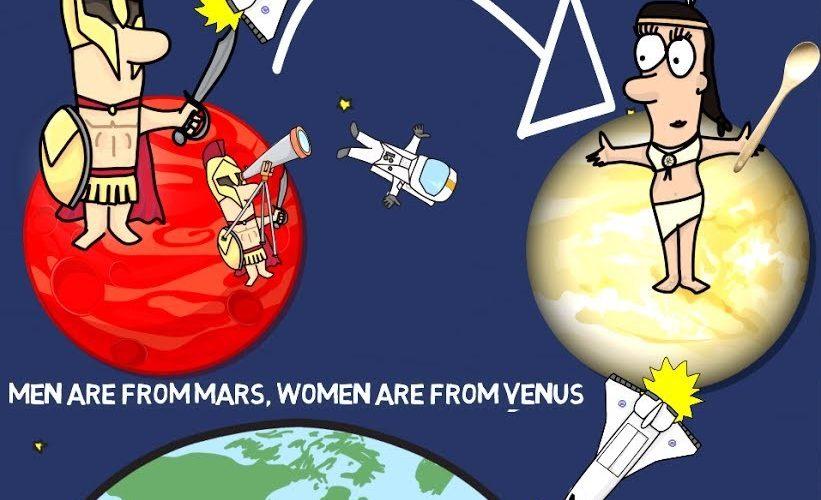 Mars, Venus & Earth